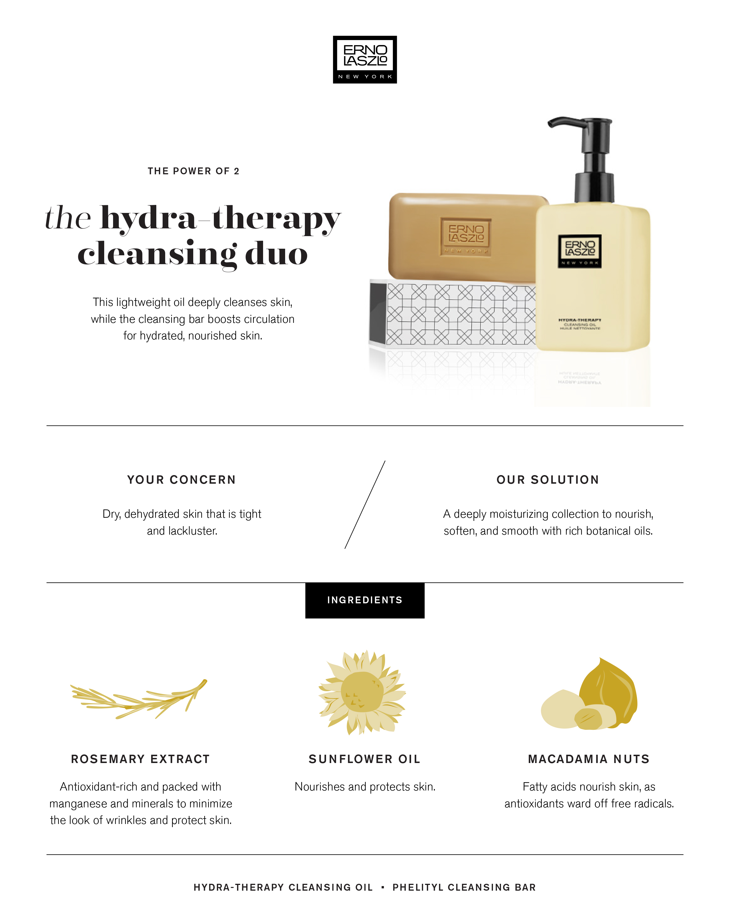 Hydra therapy infographic